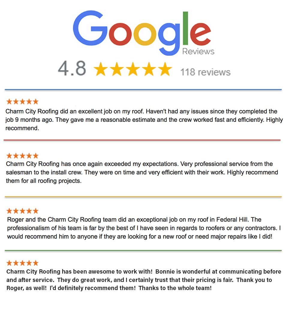 Charm City Roofing Google REviews